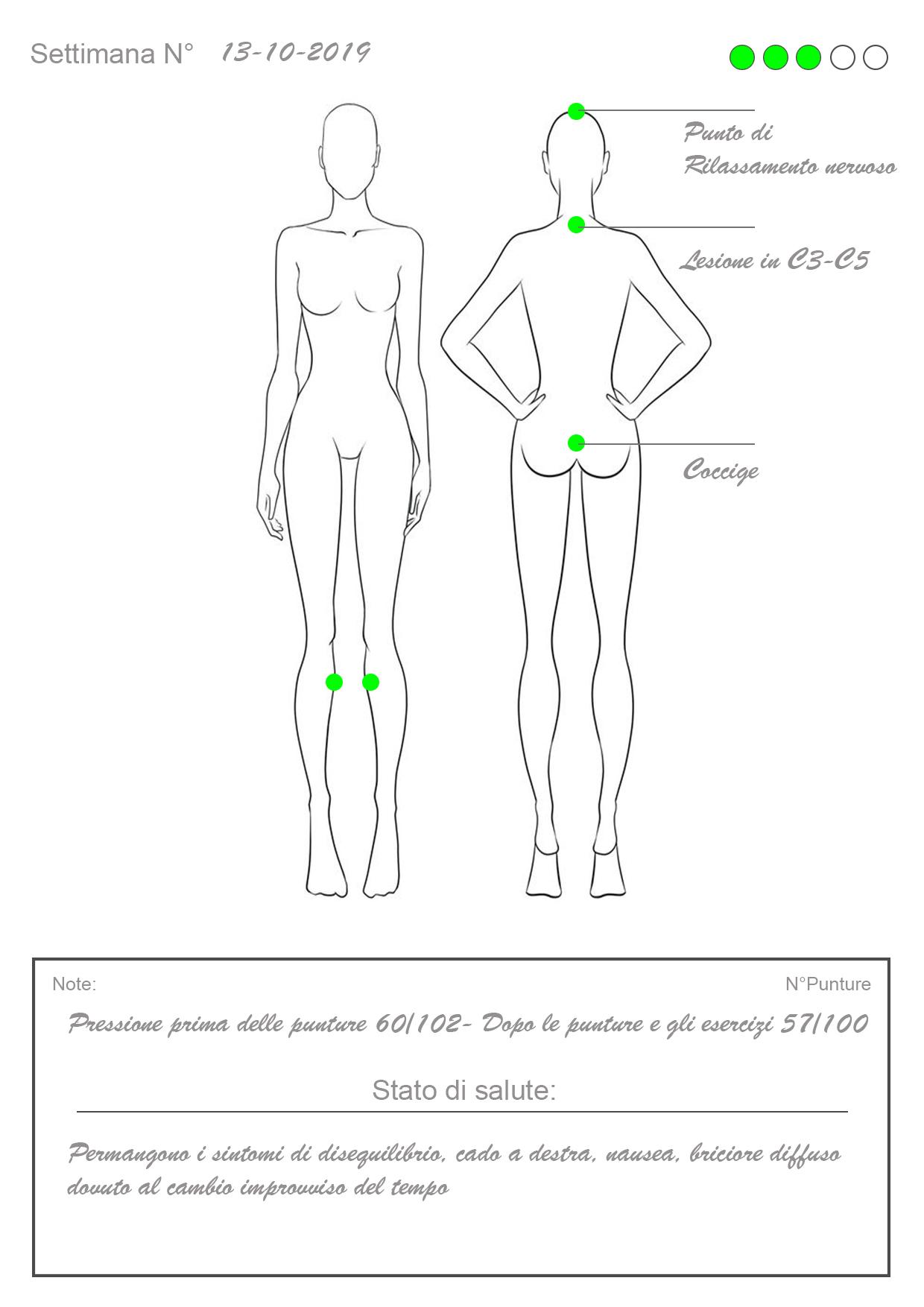 punti di prostatite e agopuntura